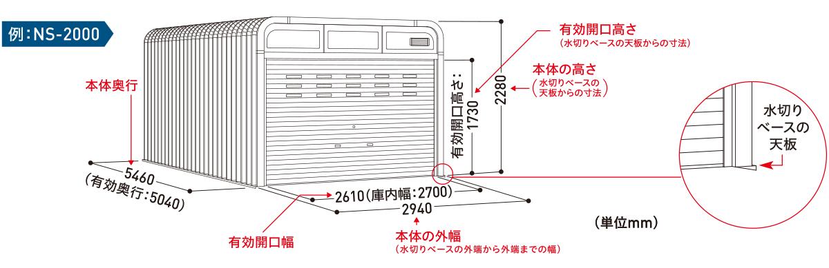 カスケードガレージ寸法の見方