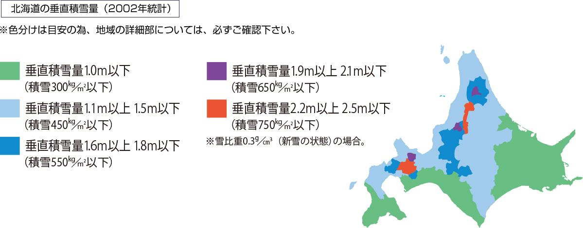 カスケードガレージは北海道全域の垂直積雪量に対応!