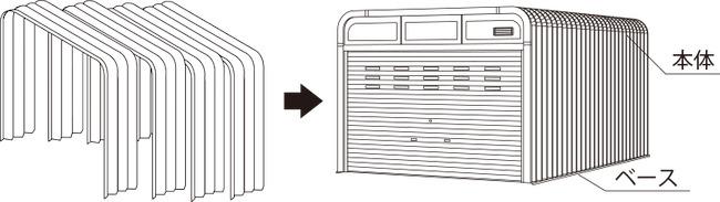 カスケード工法にて製作された製品は現地で1本ずつカスケード部品を重ねて組立てるため、多少の隙間(光が入る程度)が生じる場合があります。