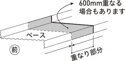 弊社の保証する積雪荷重は堅固な基礎を条件としています。冬季間の施工はお勧めできません。カスケードエクステリア製品は簡易型ですので粉雪の吹き込みや結露にはご注意ください。増設時などで、ベースを重ねて延長して使用する場合は、ベースの鋼板を重ねた分だけ厚さが生じます。