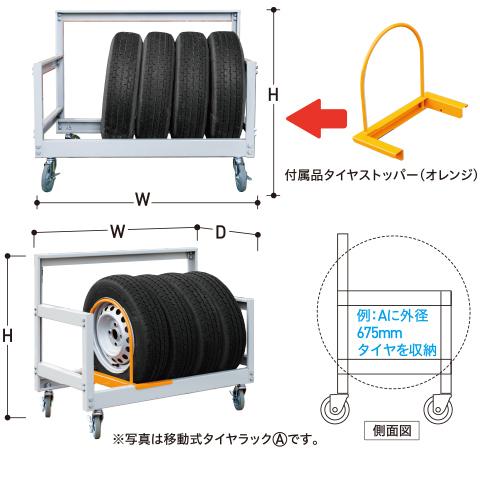移動式タイヤラックA・B